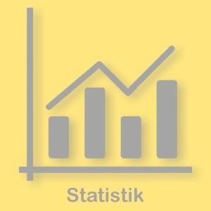 my-Lovetoy haendler-statistik